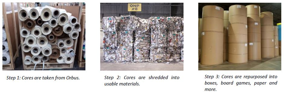 orbus recycling cores